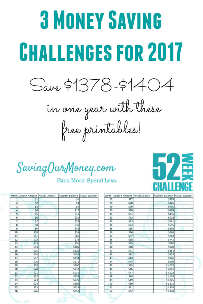 3 Money Saving Challenges for 2017. Save up to $1404 in one year. Free printable tracking sheets.